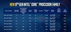 IntelCPU评测:8400 VS 8600K八代酷睿i5同门对决