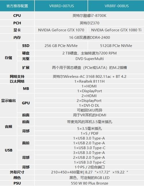 i7-8700K+GTX1080Ti 微星打造最强游戏主机Infinite X