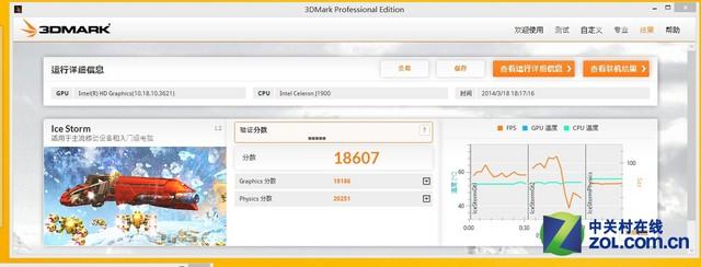 辗压H81平台 高性价比1900四核主板测试
