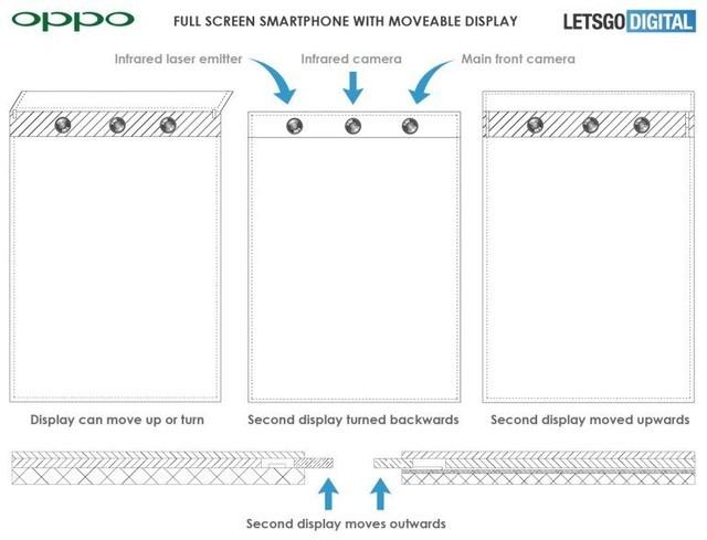 OPPO获得隐藏相机专利 极具科技感的设计