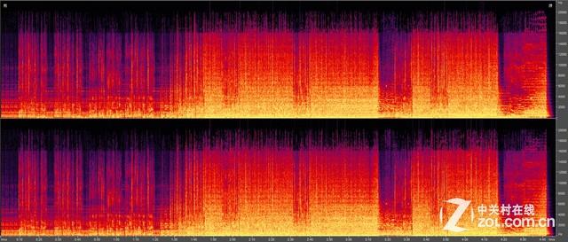 39度发烧堂:常用音频格式有什么区别?