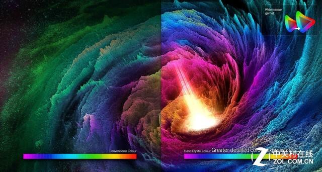 未来视界新标准 三星第二代量子点技术
