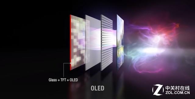 OLED电视越来越便宜,液晶电视还能买吗?