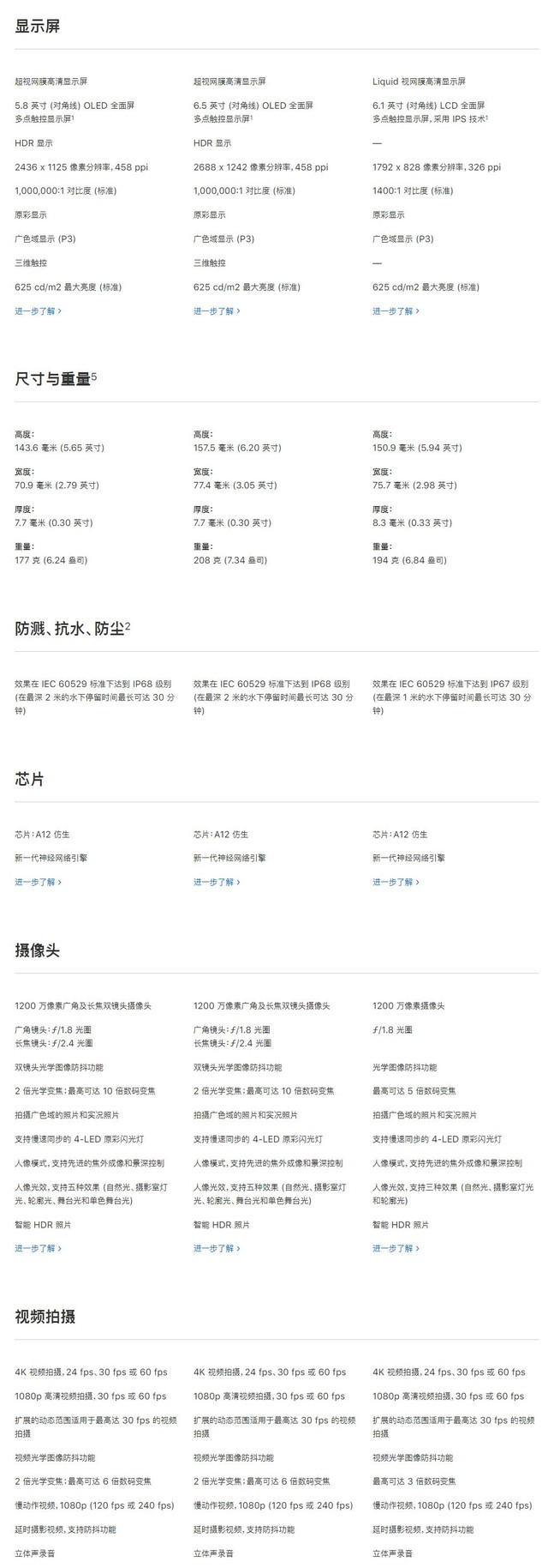 iPhone XS和iPhone XR这几千元差在哪