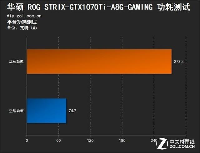 冷静制敌 华硕ROG STRIX GTX1070Ti评测