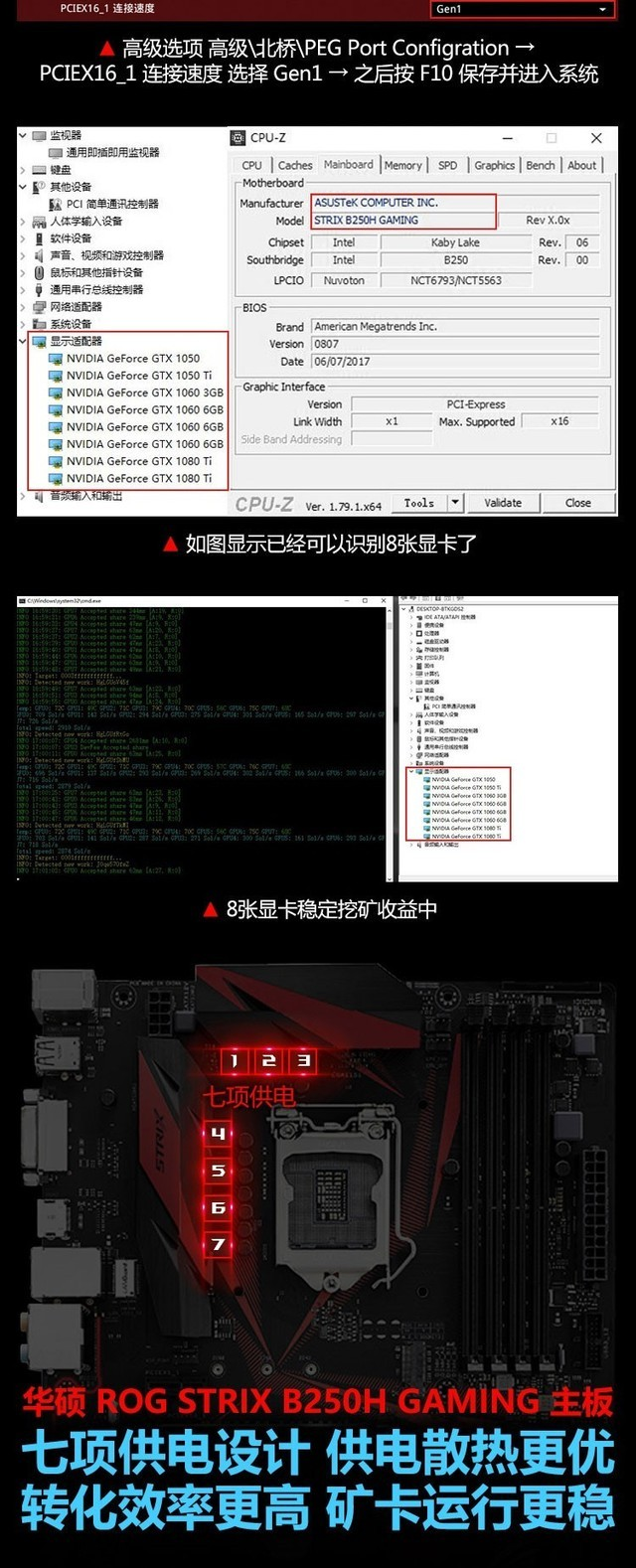 八卡挖矿 STRIX B250H GAMING售999元