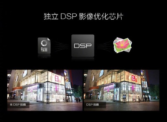 DSP加持 揭秘vivo X9s Plus柔光之美秘密