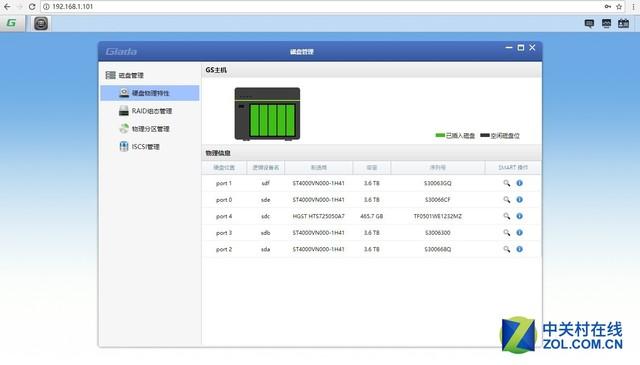 杰和GS68存储评测