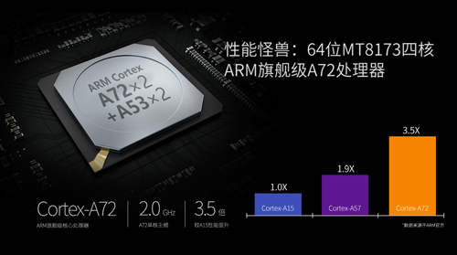 安卓机王4GB高配版来袭!昂达V10 Pro进化革命