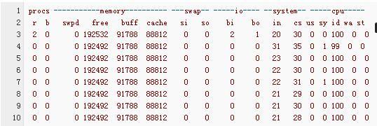 Linux实验室:最常用的Linux系统监控命令