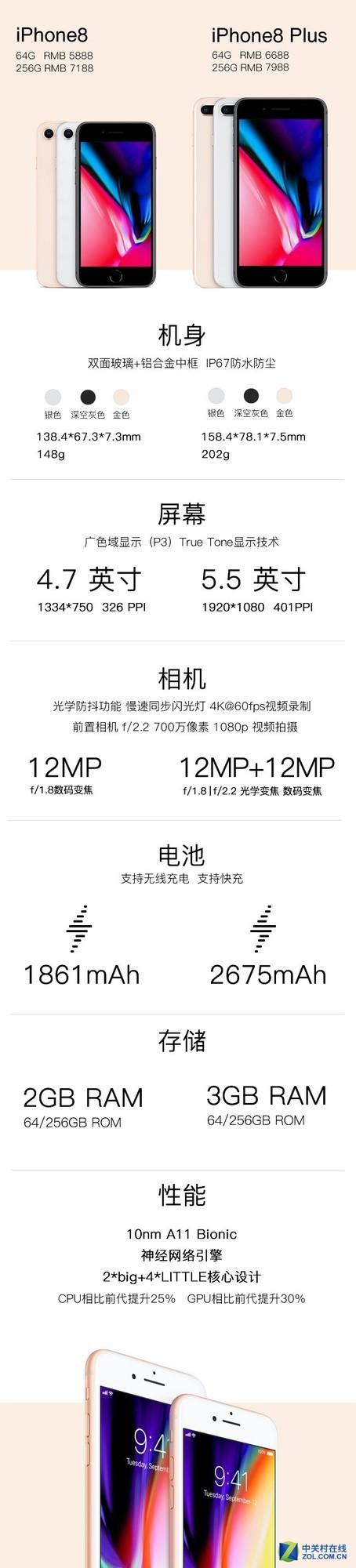 苹果iPhone8 Plus评测