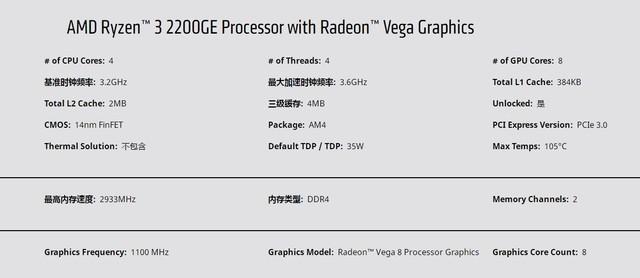 AMD更新了两款APU:锐龙5 2400GE和锐龙3 2200GE